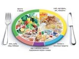 Гостиница Космос - иконка «питание» в Змеиногорске